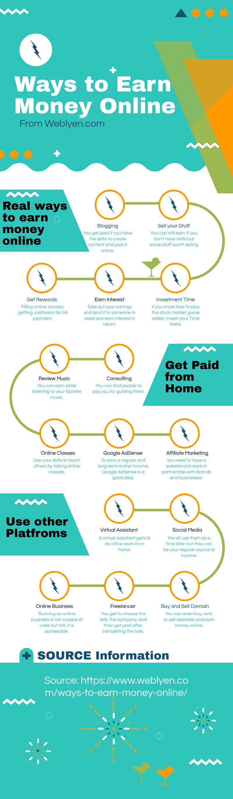 Infographic of Ways to Earn Money Online