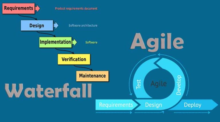 How Agile is Different from Waterfall?